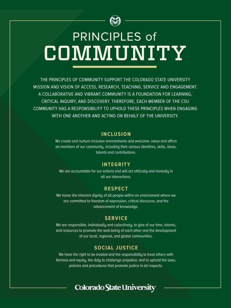The CSU principles of community